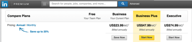 LinkedIn Pricing Strategy